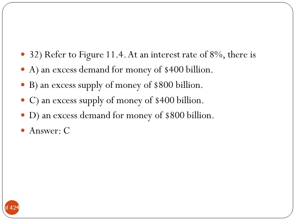 32) Refer to Figure 11.4. At an interest rate of 8%, there is
