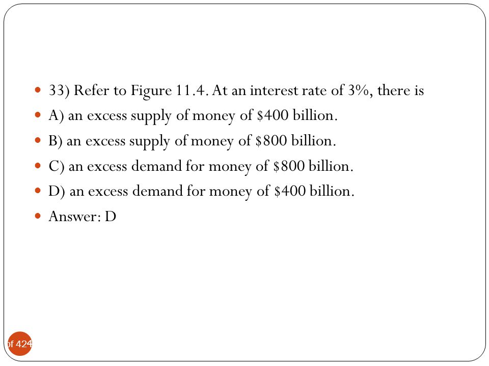 33) Refer to Figure 11.4. At an interest rate of 3%, there is