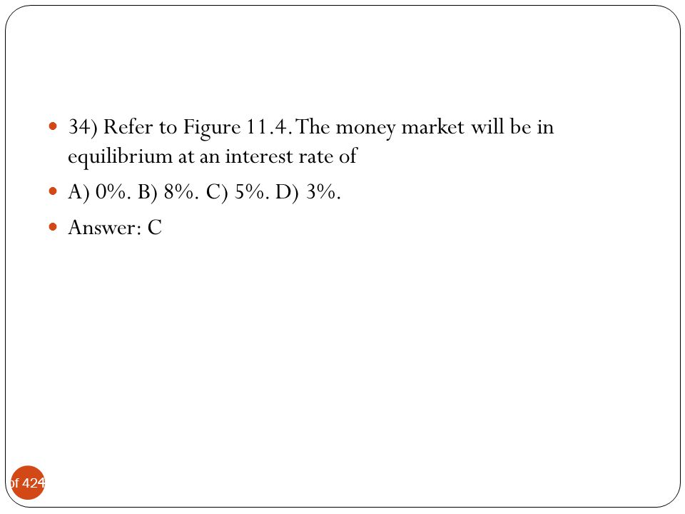 34) Refer to Figure 11.4. The money market will be in equilibrium at an interest rate of