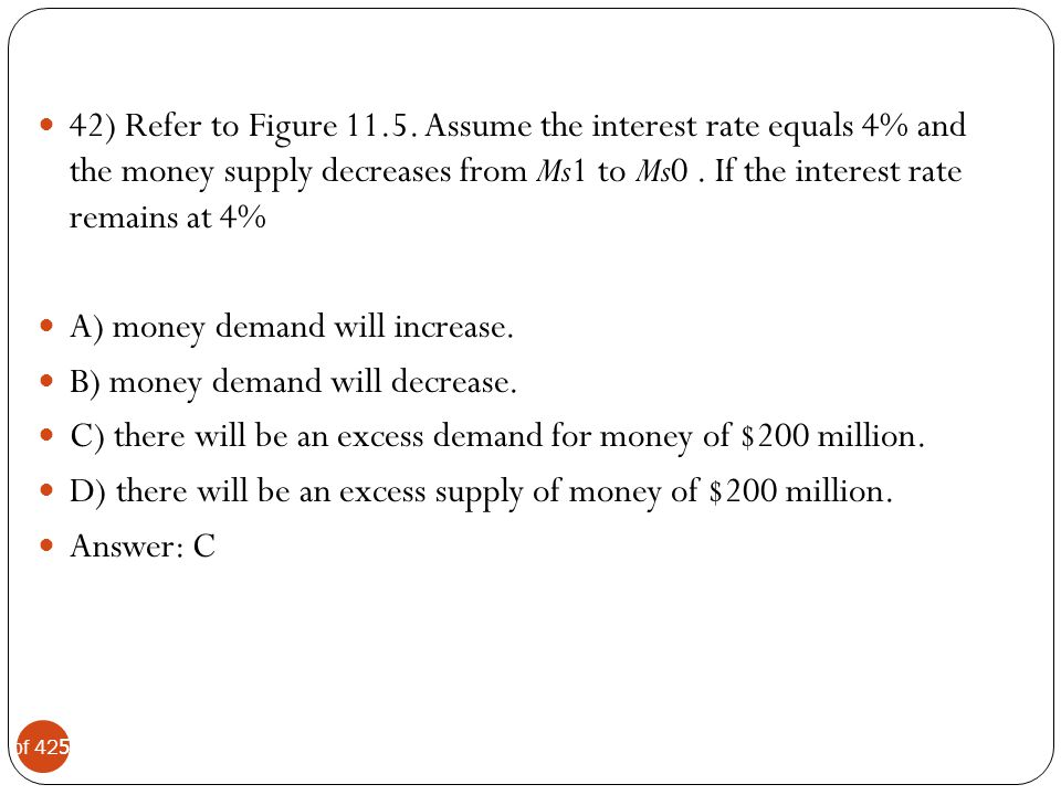 42) Refer to Figure 11.5. Assume the interest rate equals 4% and the money supply decreases from Ms1 to Ms0 . If the interest rate remains at 4%