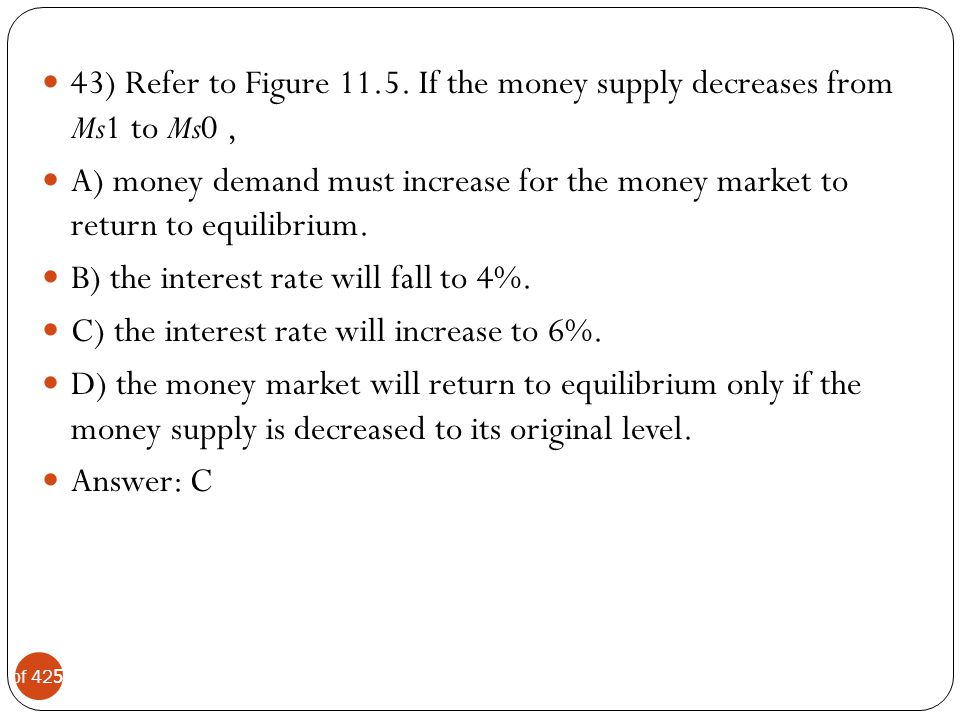 43) Refer to Figure 11.5. If the money supply decreases from Ms1 to Ms0 ,