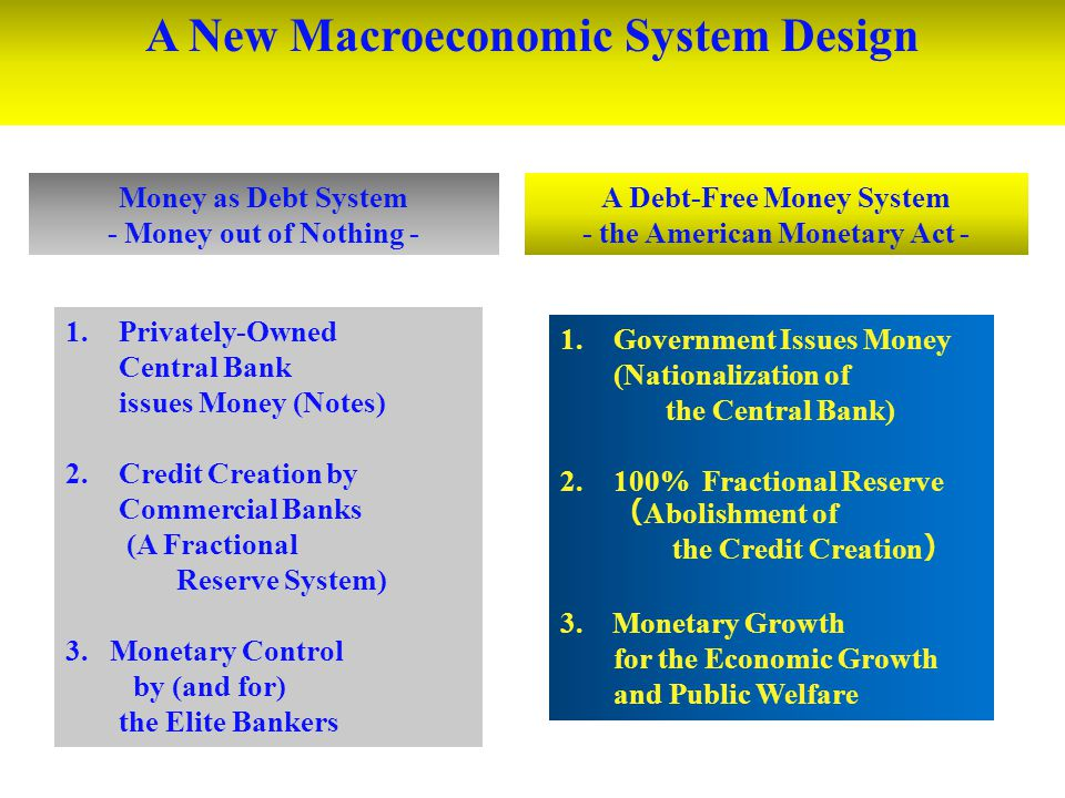 A New Macroeconomic System Design