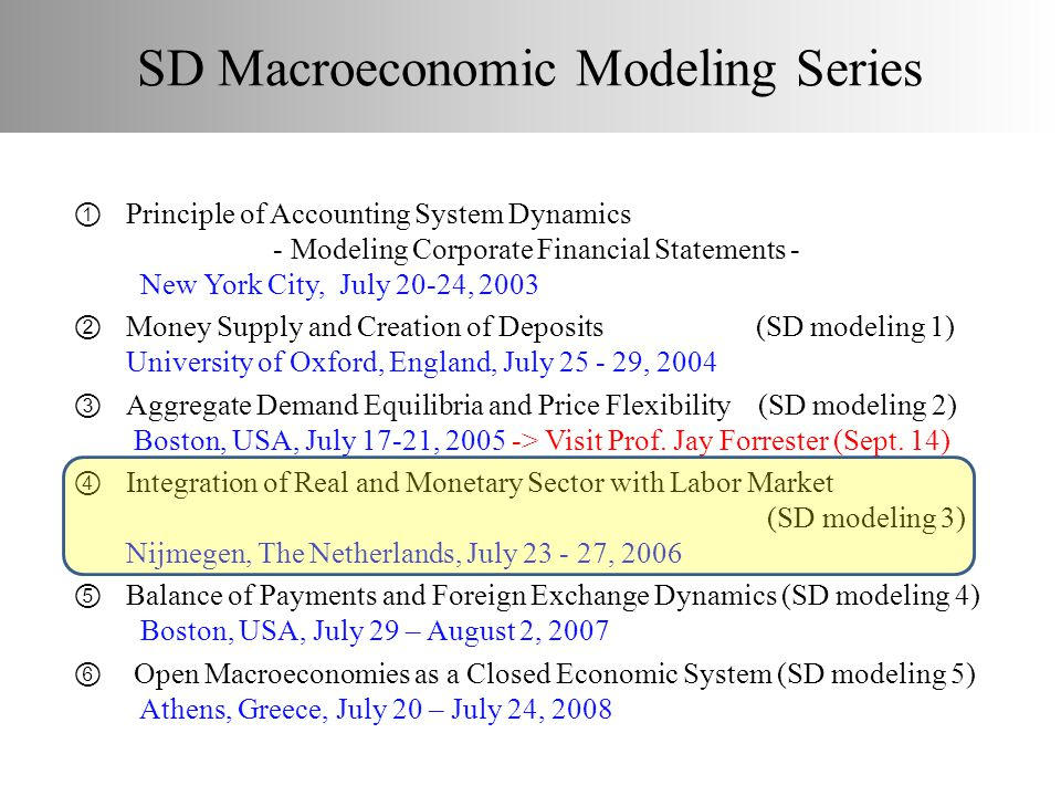 SD Macroeconomic Modeling Series