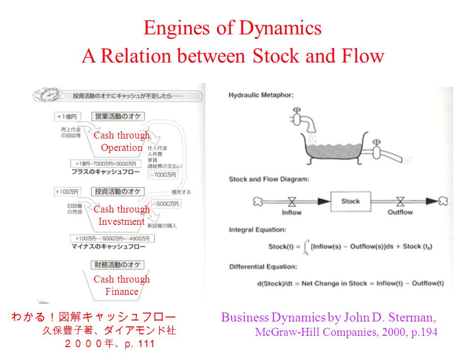 Engines of Dynamics A Relation between Stock and Flow