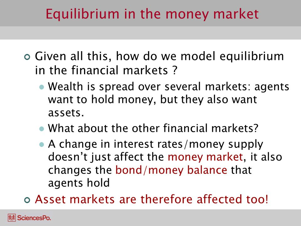 Equilibrium in the money market