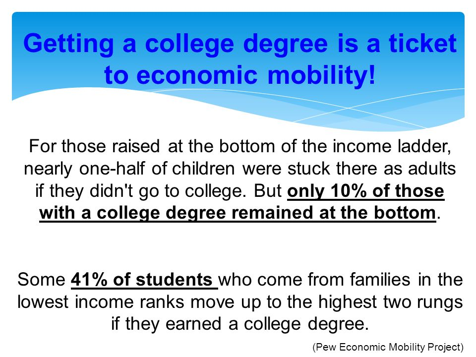 Getting a college degree is a ticket to economic mobility!