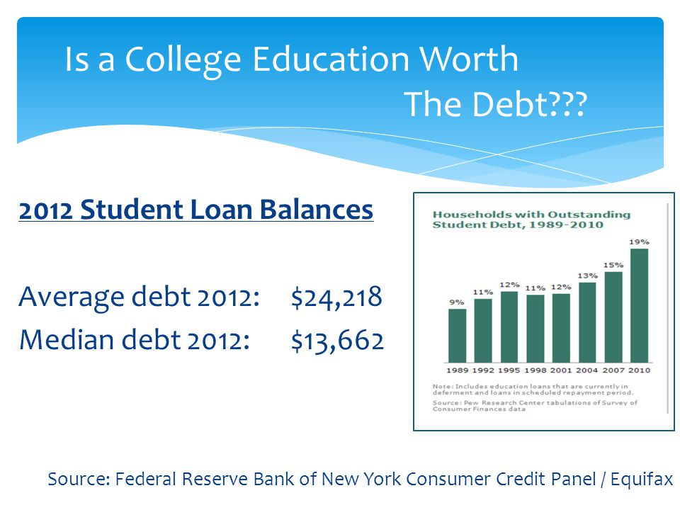 Is a College Education Worth The Debt