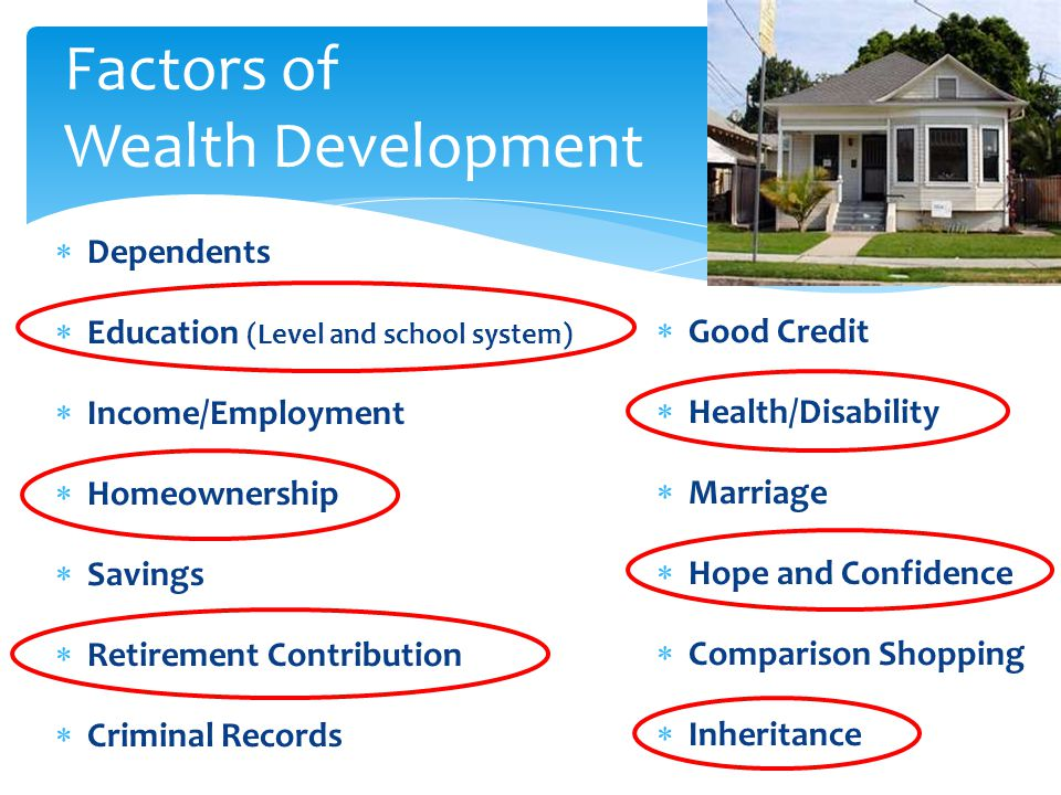 Factors of Wealth Development