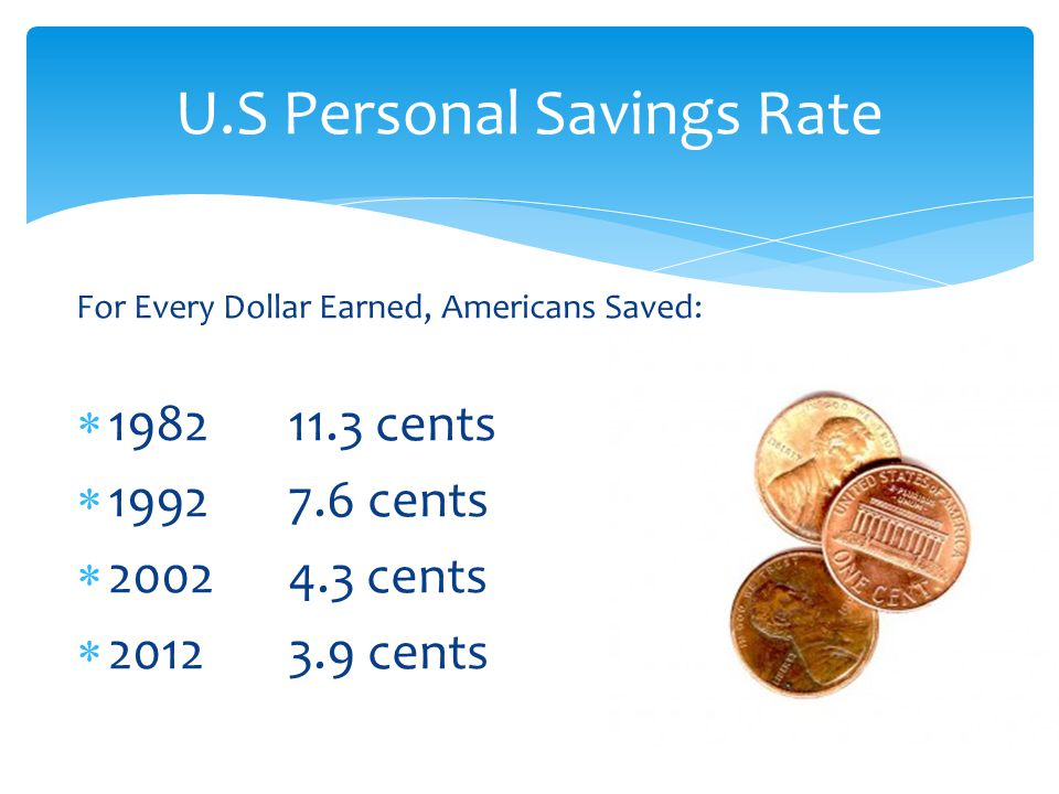 U.S Personal Savings Rate