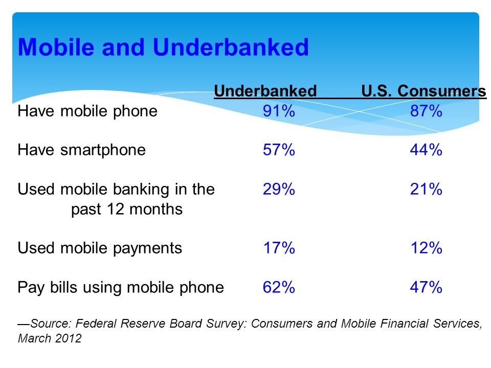 Mobile and Underbanked