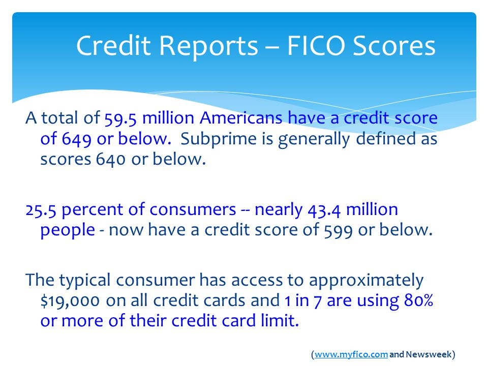 Credit Reports – FICO Scores