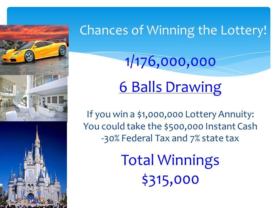Chances of Winning the Lottery!
