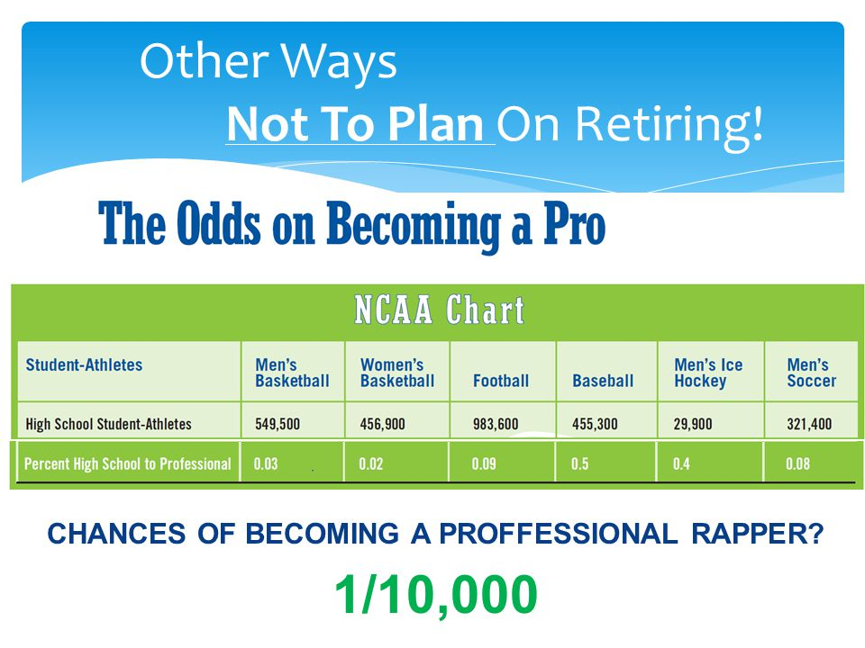 Other Ways Not To Plan On Retiring!
