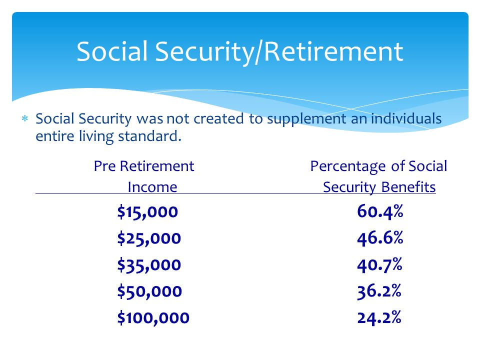 Social Security/Retirement