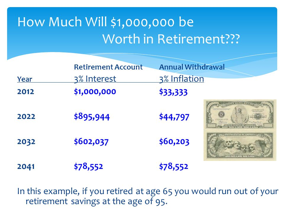 How Much Will $1,000,000 be Worth in Retirement
