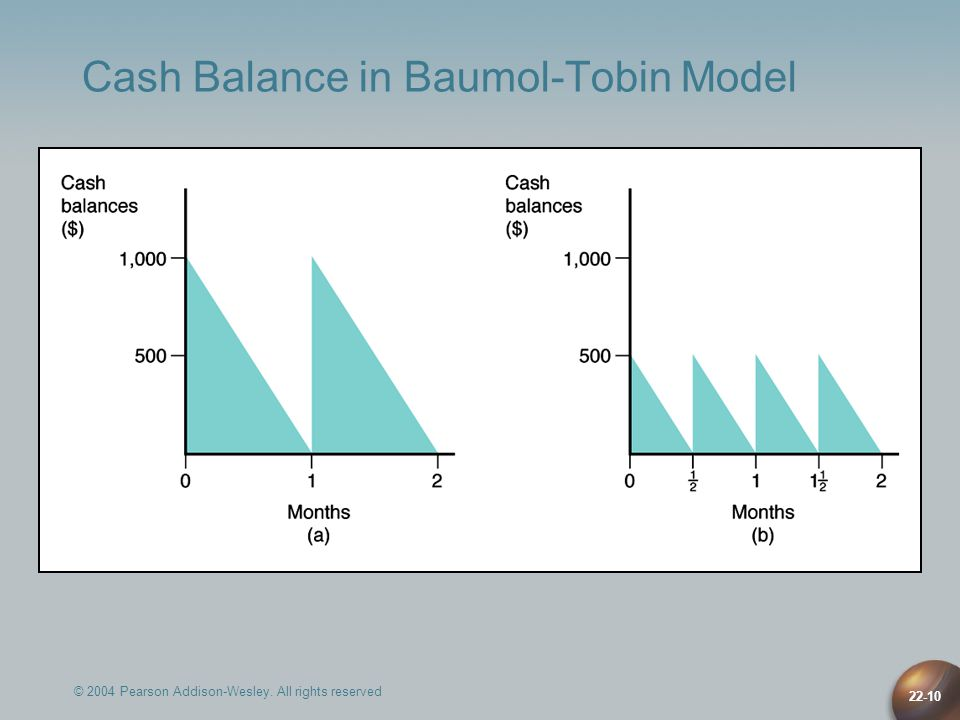 Cash Balance in Baumol-Tobin Model