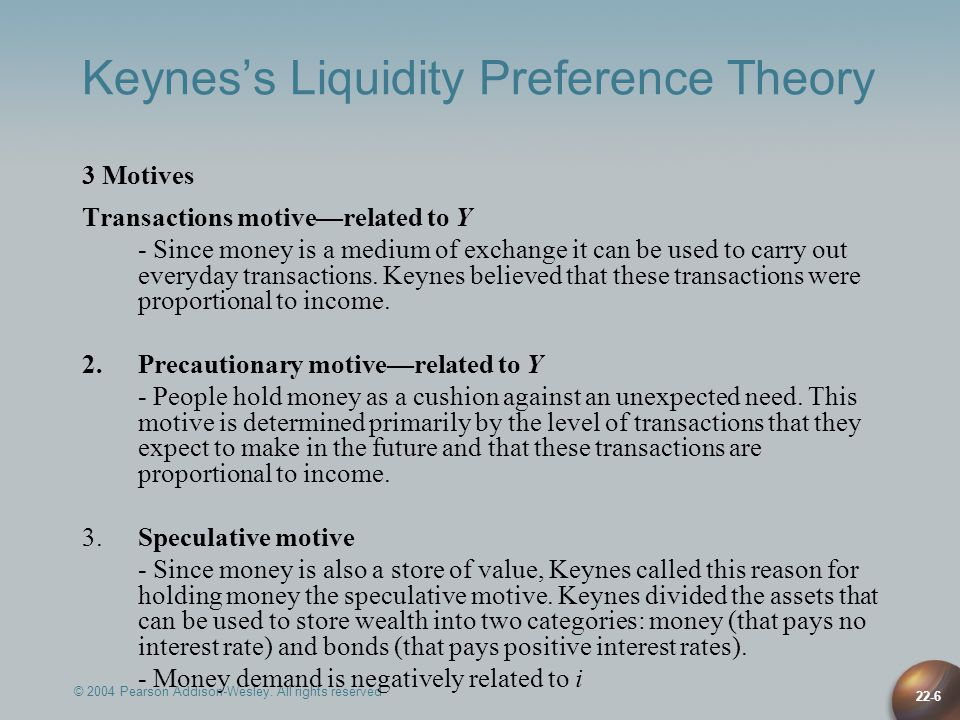 Keynes's Liquidity Preference Theory