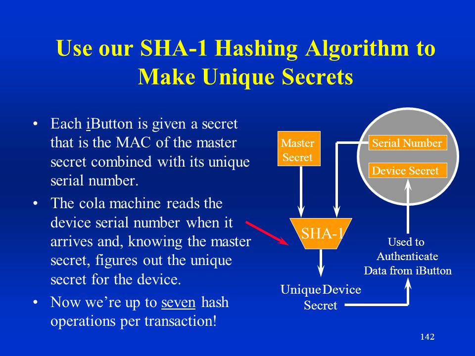Use our SHA-1 Hashing Algorithm to Make Unique Secrets