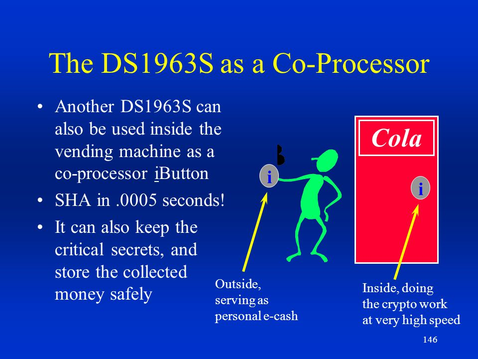 The DS1963S as a Co-Processor