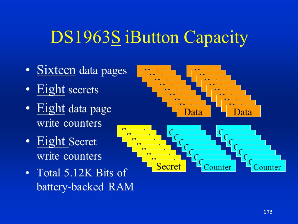DS1963S iButton Capacity Sixteen data pages Eight secrets