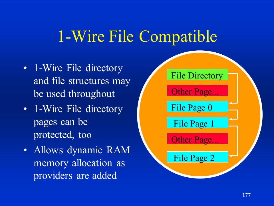 1-Wire File Compatible 1-Wire File directory and file structures may be used throughout. 1-Wire File directory pages can be protected, too.