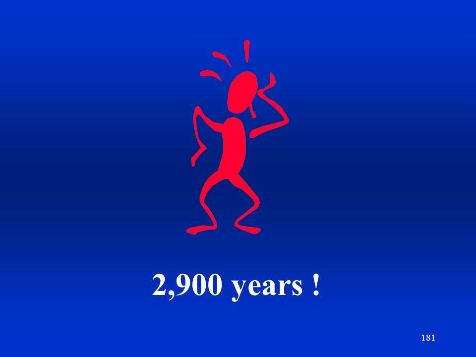 2,900 years !