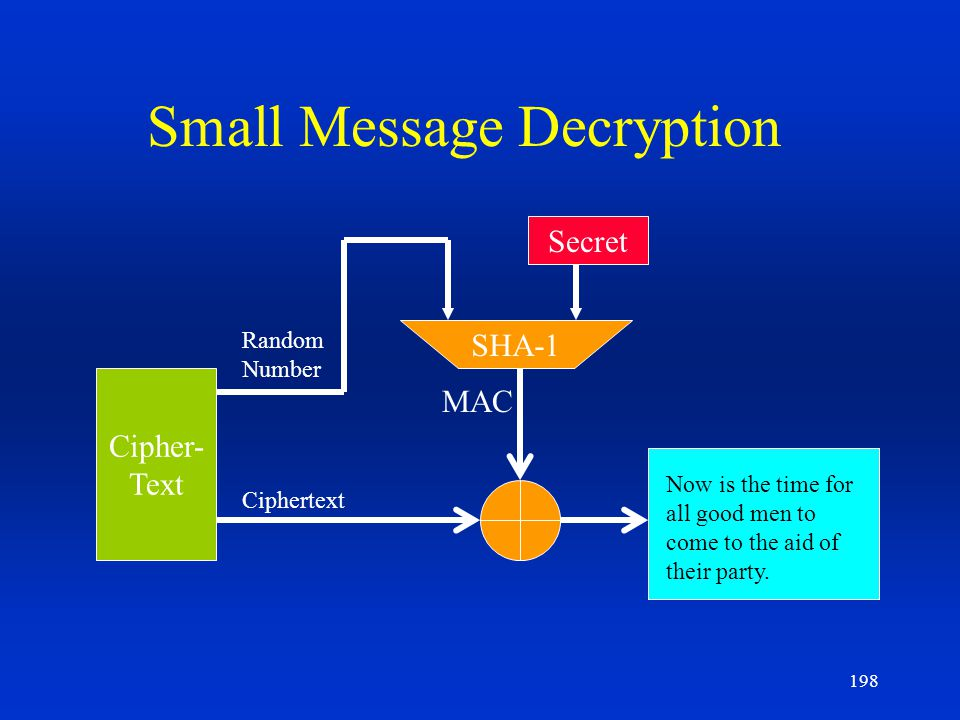 Small Message Decryption