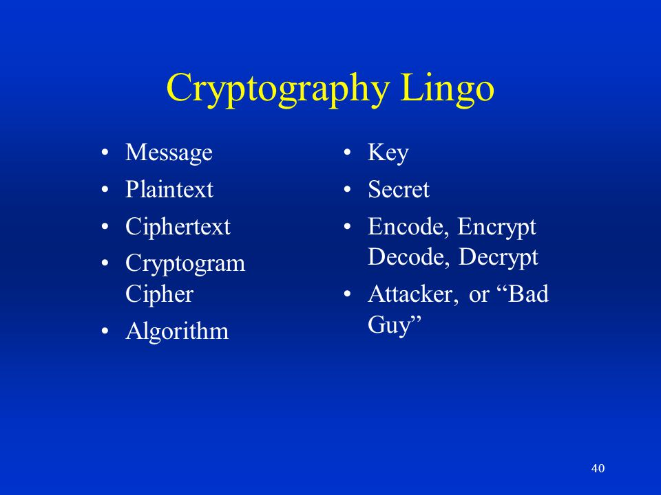 Cryptography Lingo Message Plaintext Ciphertext Cryptogram Cipher