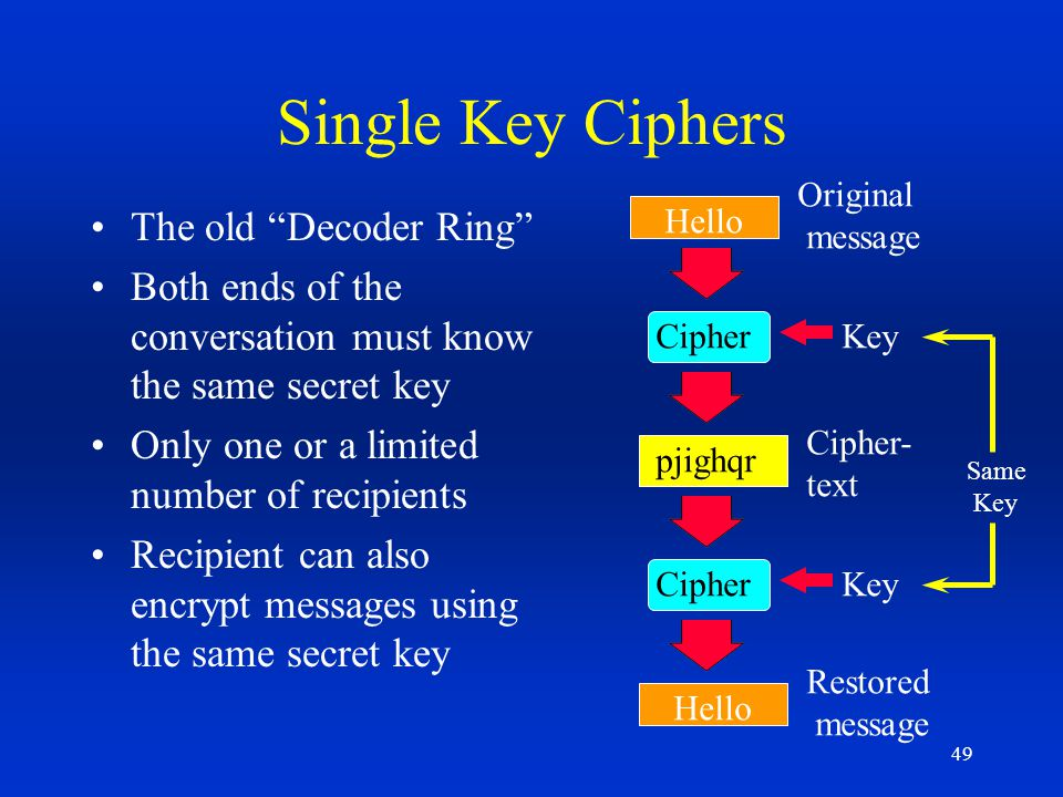 Single Key Ciphers The old Decoder Ring