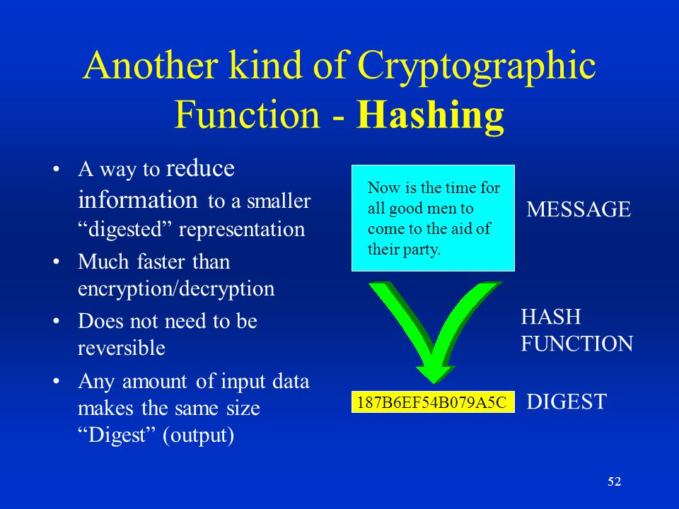 Another kind of Cryptographic Function - Hashing