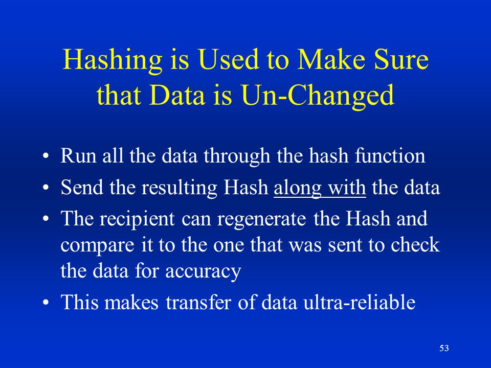Hashing is Used to Make Sure that Data is Un-Changed