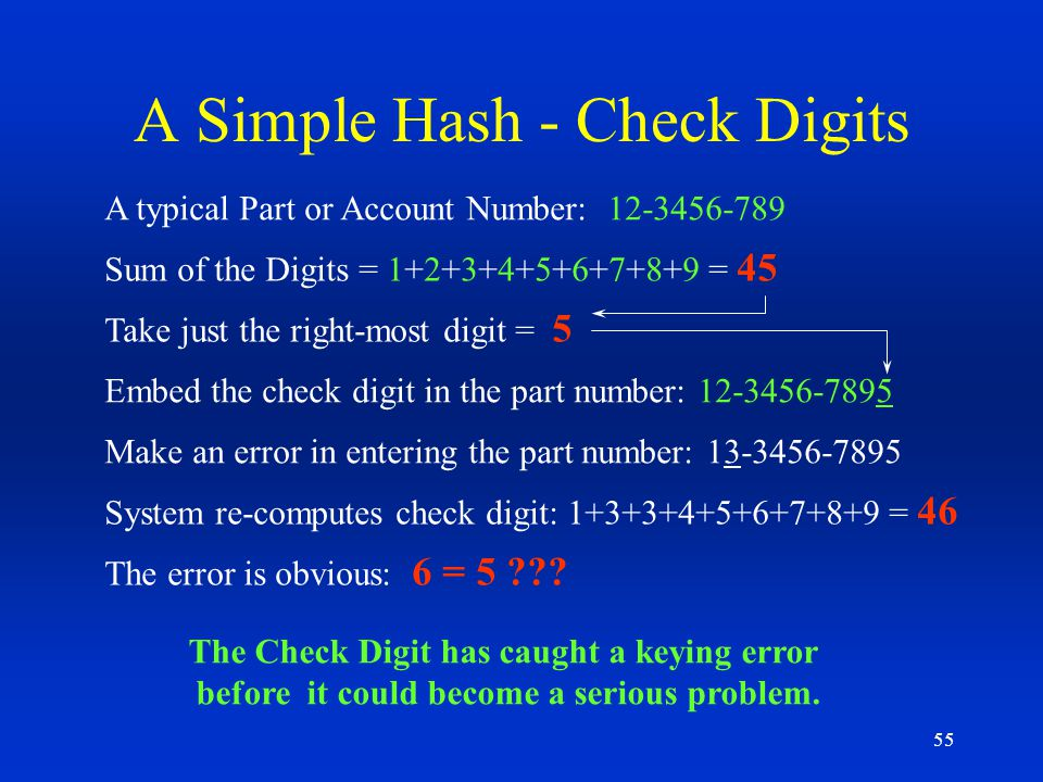 A Simple Hash - Check Digits