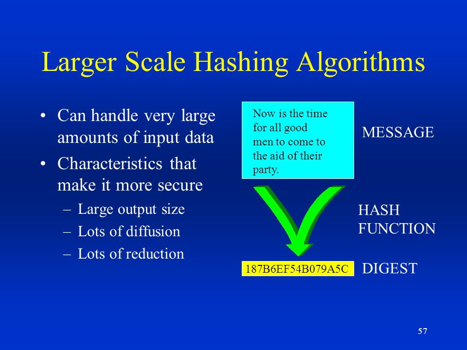 Larger Scale Hashing Algorithms
