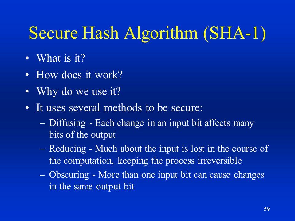 Secure Hash Algorithm (SHA-1)
