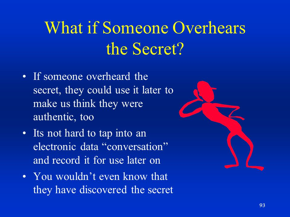 What if Someone Overhears the Secret