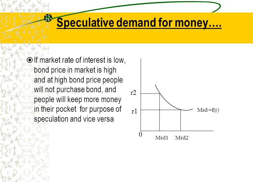 Speculative demand for money….