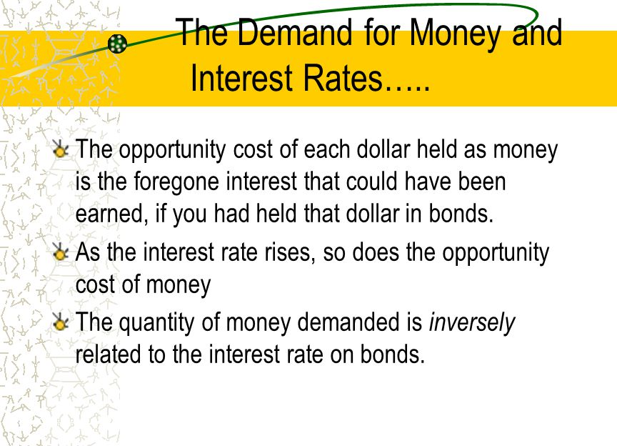 The Demand for Money and Interest Rates…..