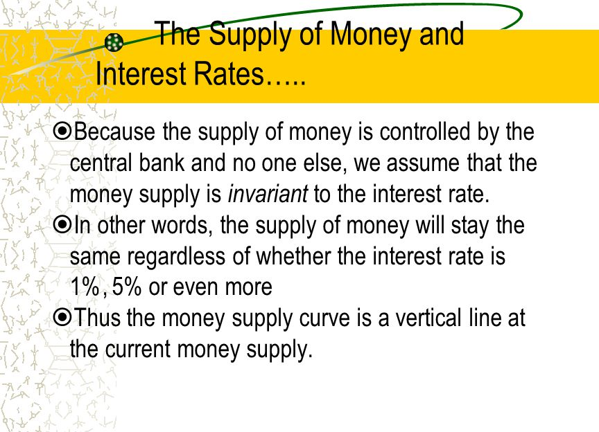 The Supply of Money and Interest Rates…..