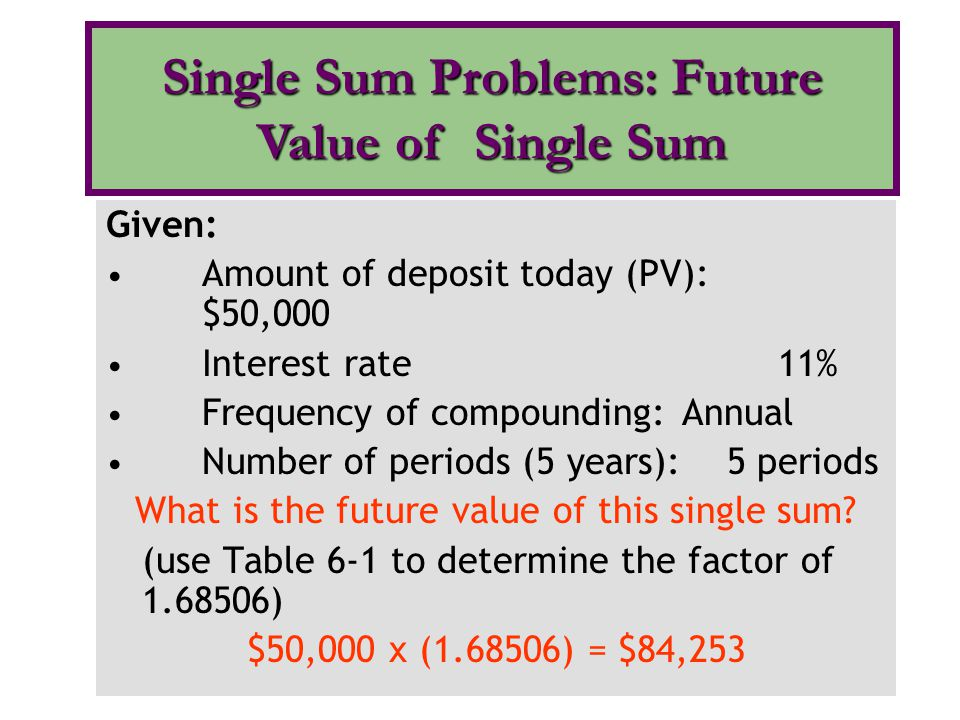 Single Sum Problems: Future Value of Single Sum