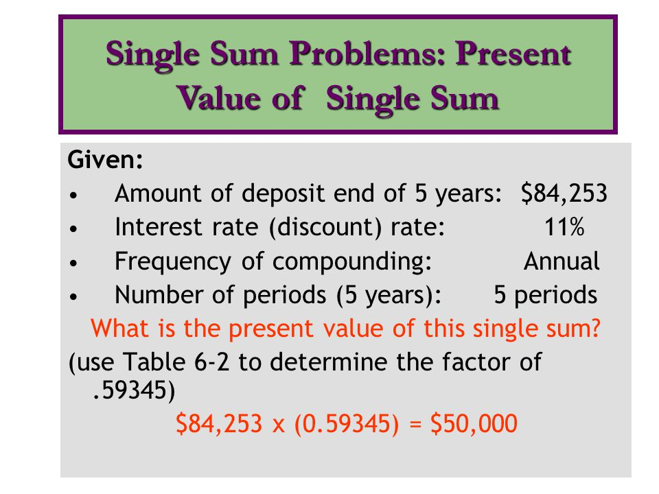 Single Sum Problems: Present Value of Single Sum