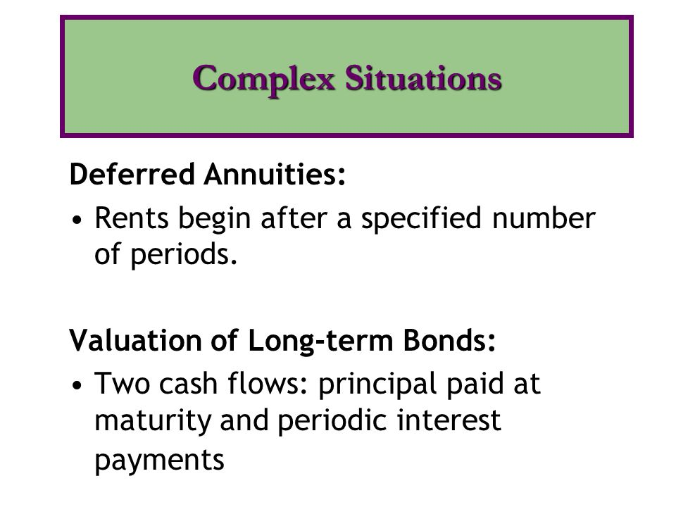 Complex Situations Deferred Annuities: