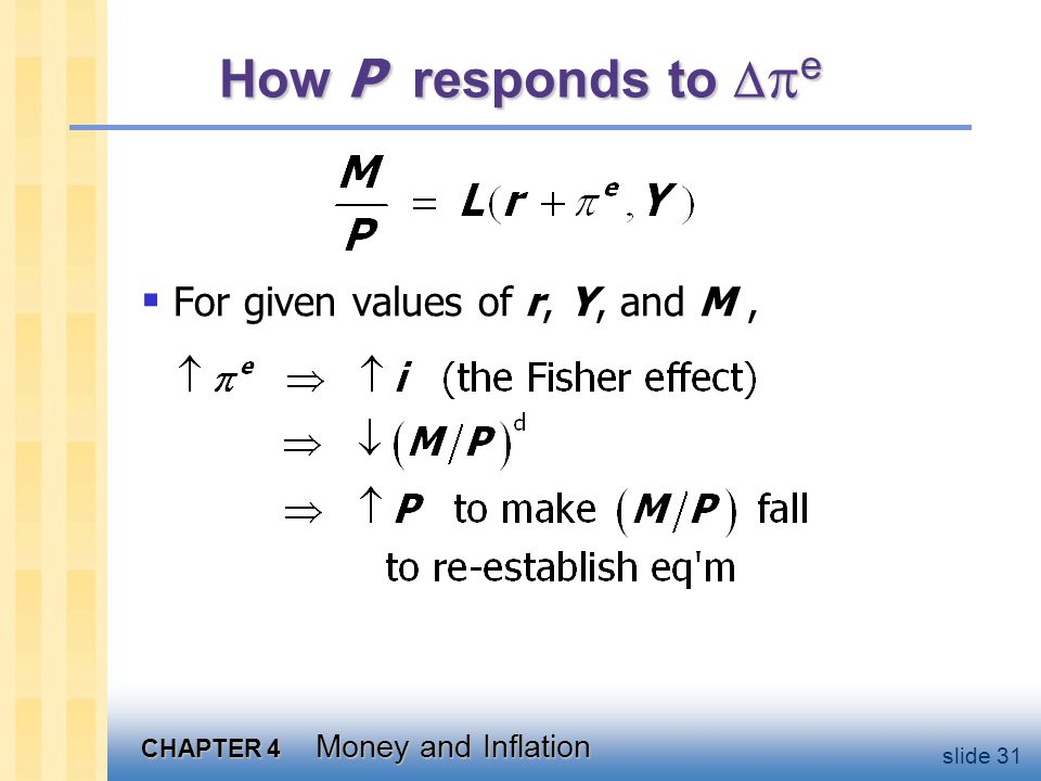 Why is inflation bad Discussion Question
