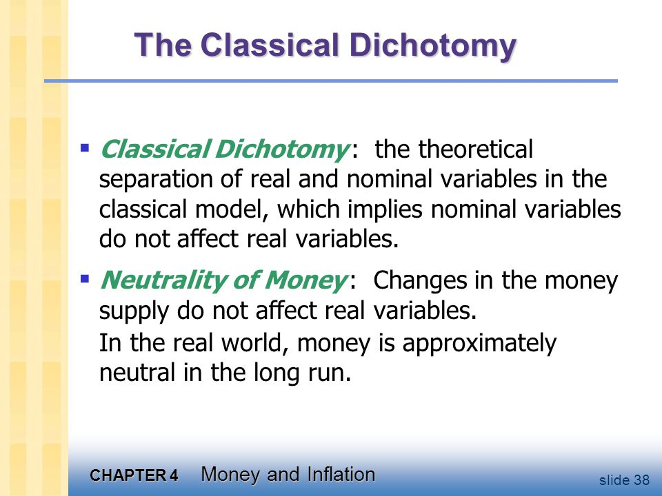 Chapter summary Money Quantity theory of money