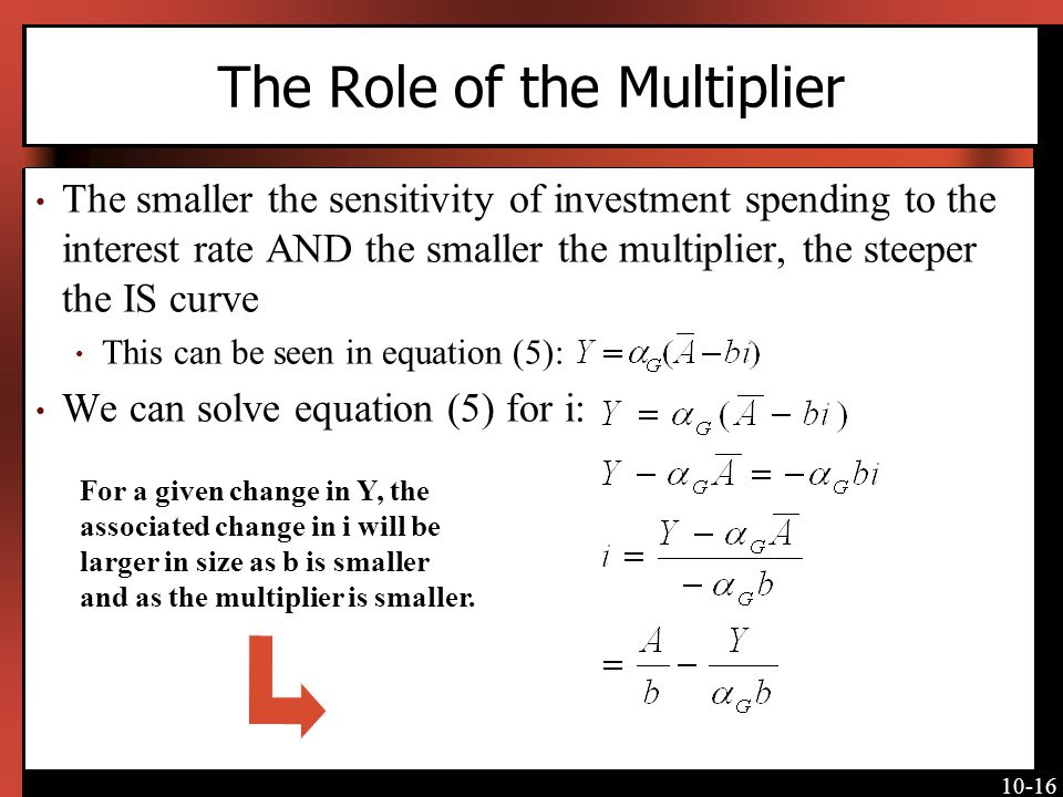 The Role of the Multiplier