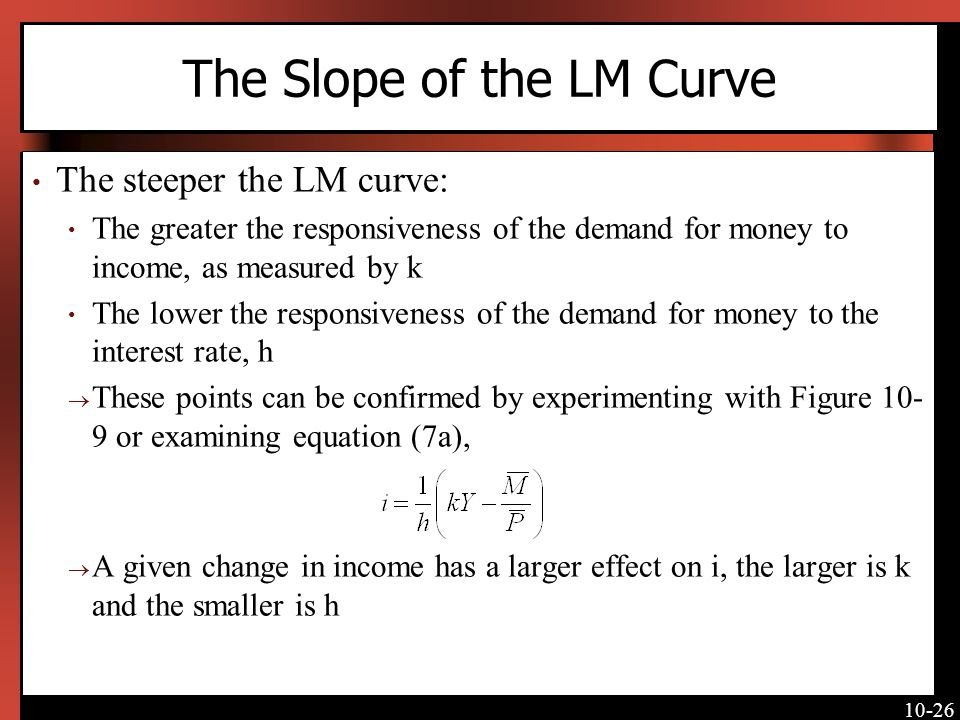 The Slope of the LM Curve