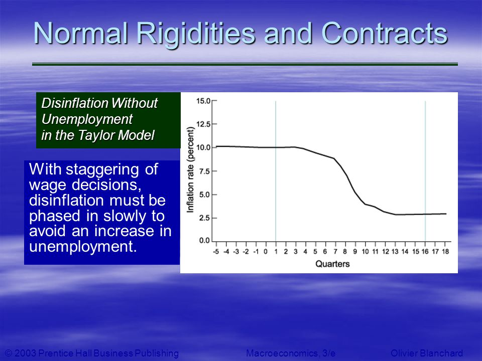 Normal Rigidities and Contracts