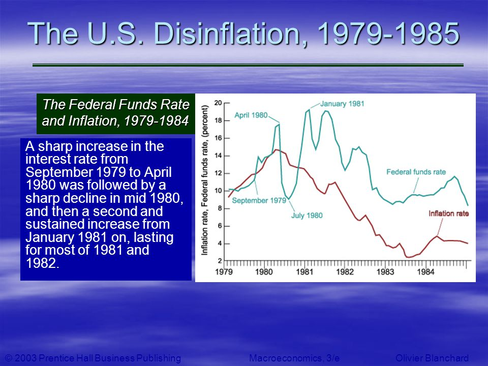 The U.S. Disinflation, 1979-1985 The Federal Funds Rate and Inflation, 1979-1984.