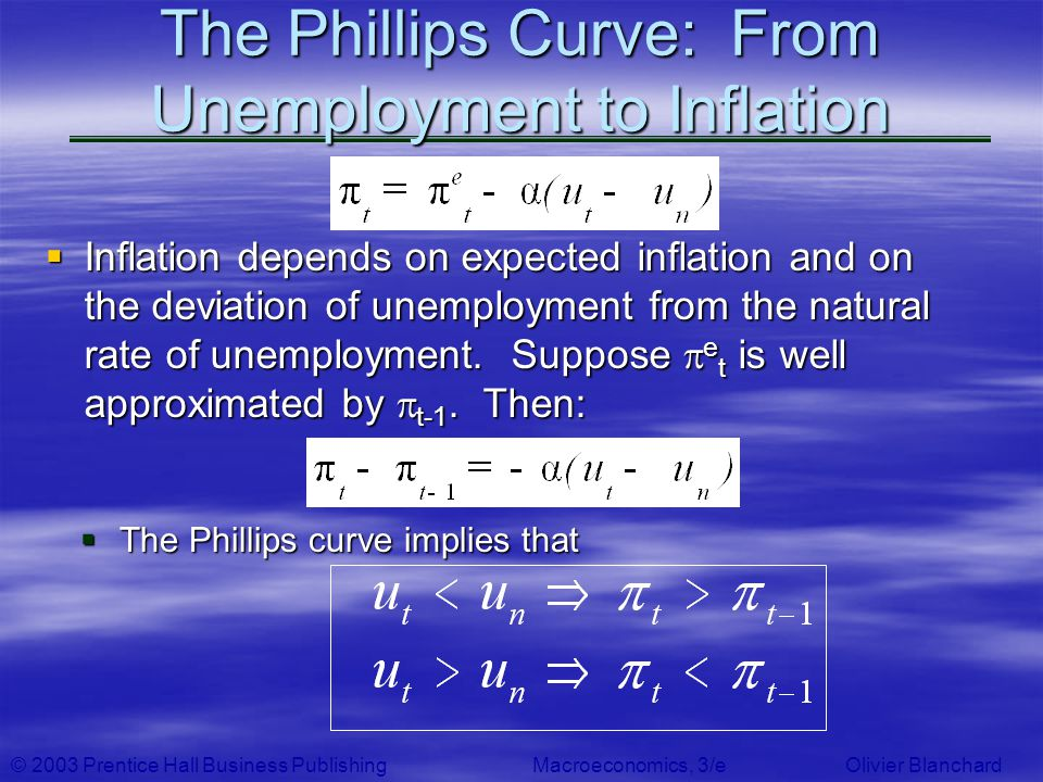 The Phillips Curve: From Unemployment to Inflation