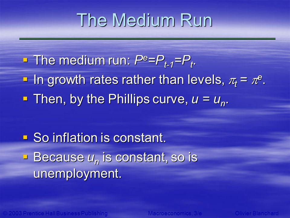The Medium Run The medium run: Pe=Pt-1=Pt.