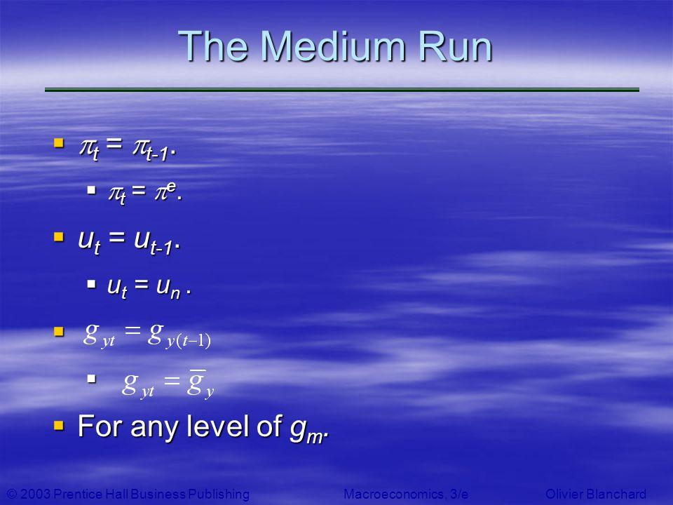 The Medium Run t = t-1. ut = ut-1. For any level of gm. t = e.